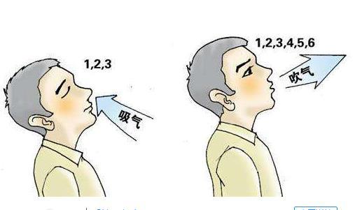 幽门螺旋杆菌吹气多少钱?呼气试验要花费多少呢 胃肠道相关好文