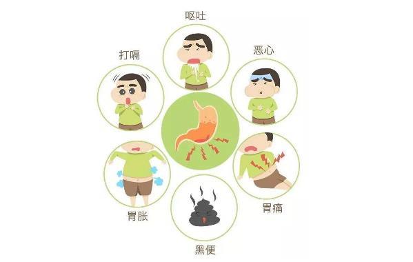 幽门螺旋杆菌阳性治疗 幽门螺旋杆菌阳性治疗,教你科学除菌! 胃肠道相关好文