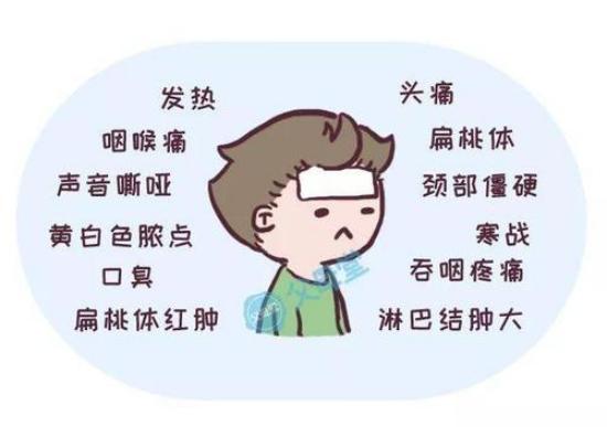 扁桃体慢性期发炎的症状,你知道有哪些吗? 扁桃体慢性期发炎的症状,你知道有哪些吗? 扁桃体相关问题