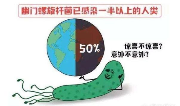 QQ截图20210406094335.png 感染幽门螺旋杆菌能自愈吗? 会引发什么危害呢 胃肠道相关好文