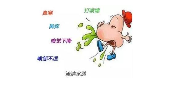 鼻炎怎么治疗可以根除吗,以下内容来告诉你